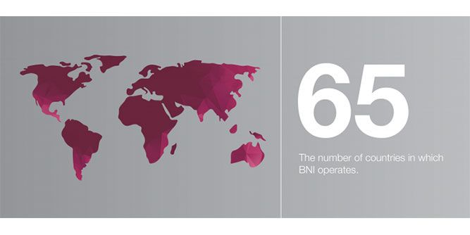 BNI International - Business Networking and Referrals slide 3