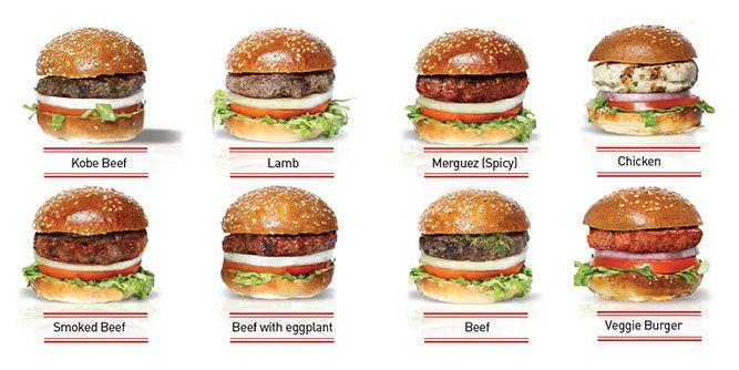 Burgerim slide 3