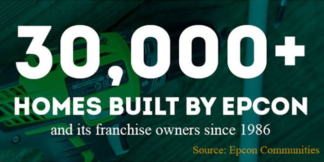 Epcon Franchising - Home Builders slide 3