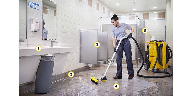 HBC - Hospitality Bio Cleaners slide 3