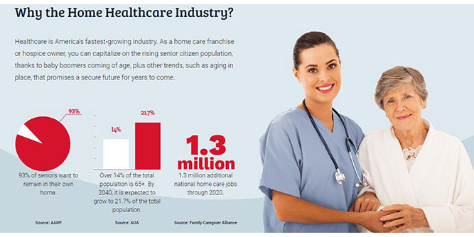 Interim HealthCare slide 2