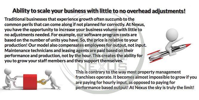 Nexus Property Management slide 7