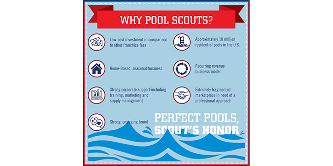 Pool Scouts Pool Cleaning slide 4