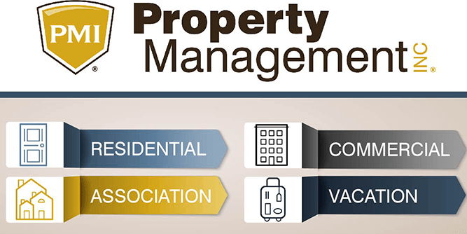 Property Management Inc. slide 2